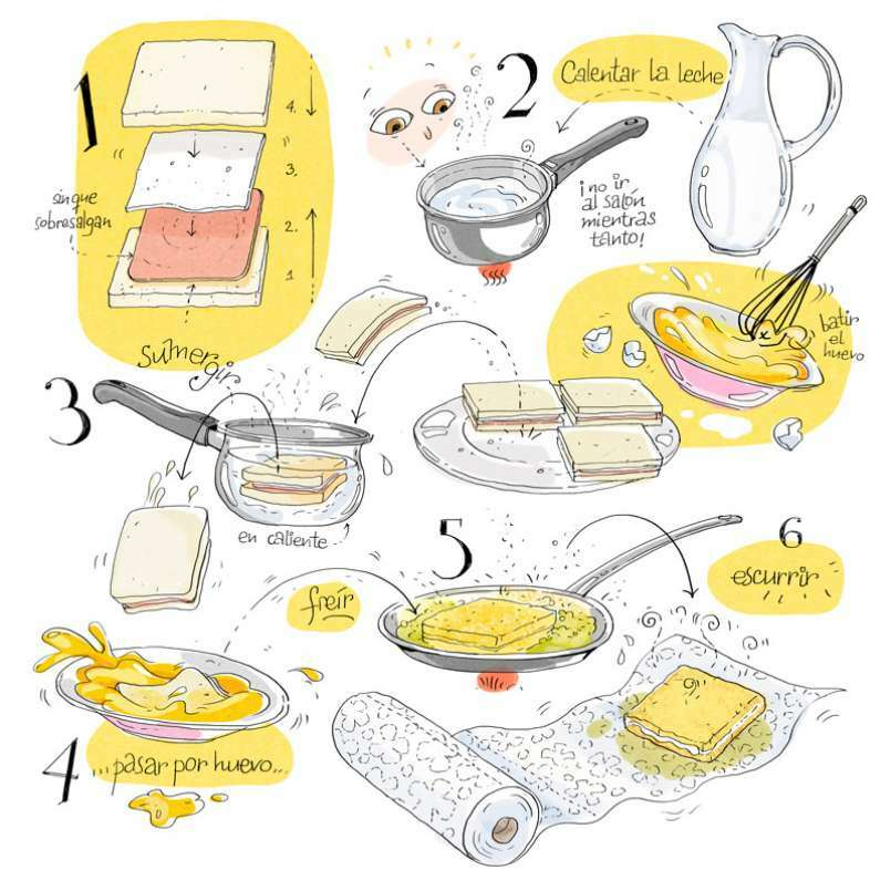 Recetas ilustradas, por Cartoon cooking